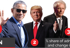 World_s_Most_Admired_2019_-_US_-_Shortened-01-01 YouGov.png
