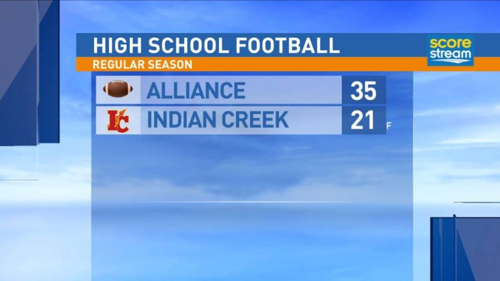 9.8.17 Highlights: Alliance at Indian Creek