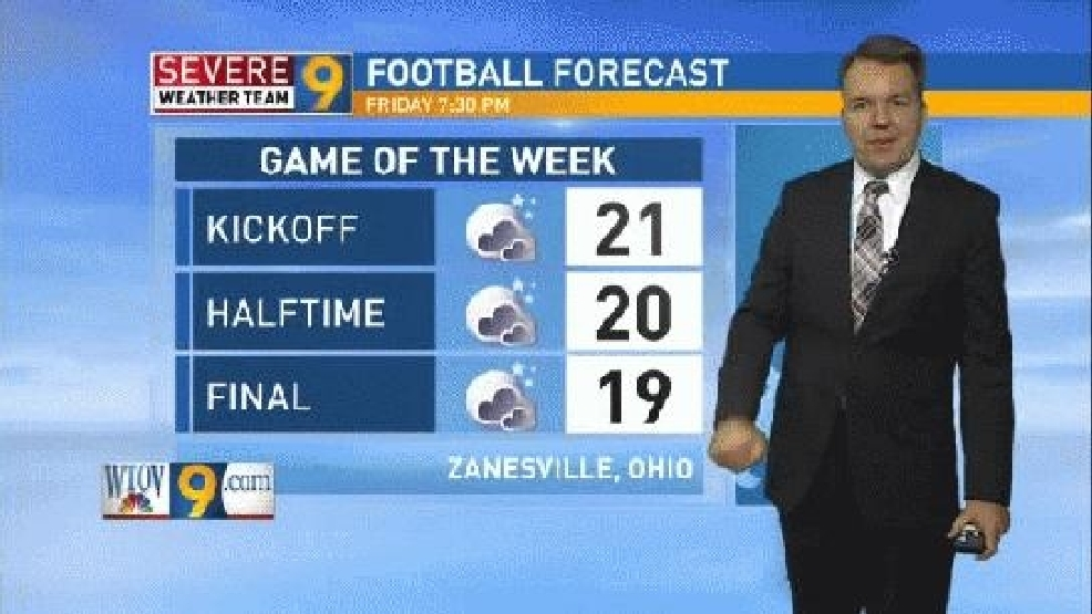 November 21st Football Forecast