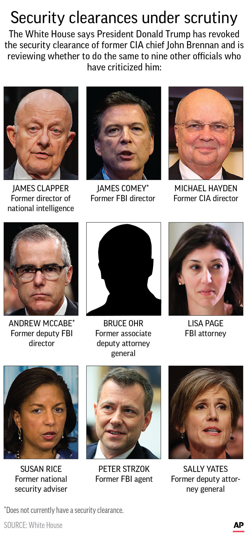 Graphic shows  individuals from whom Donald Trump is considering revoking security clearances; 2c x 7 inches; 96.3 mm x 177 mm;