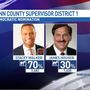 Supervisor Stacey Walker claims District 1 seat over Jim Houser