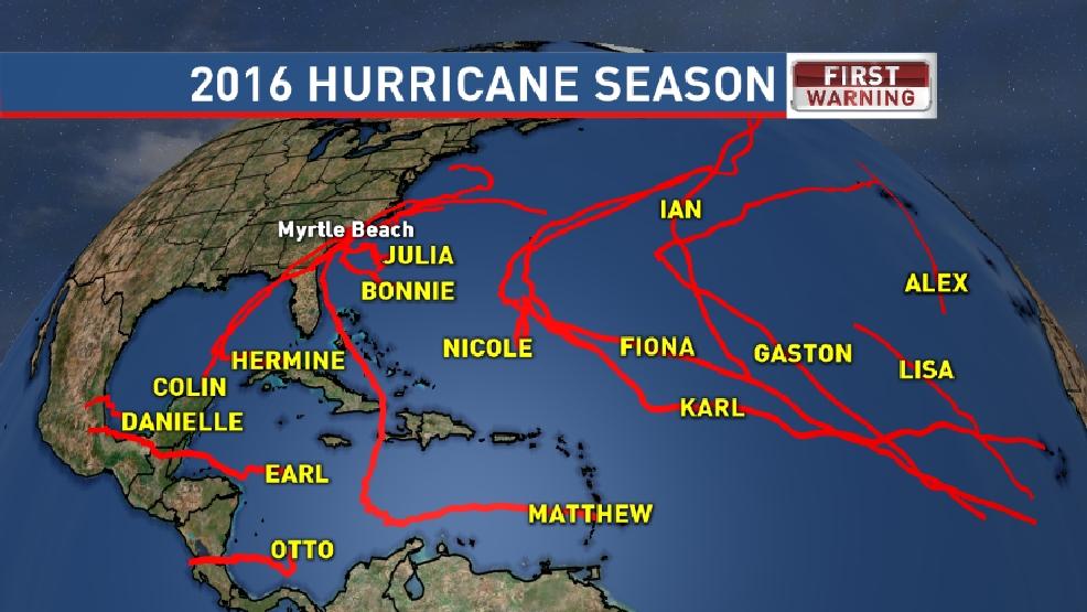 Myrtle Beach Hurricane Season