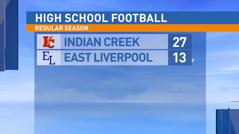 9.6.19 Highlights: Indian Creek at East Liverpool