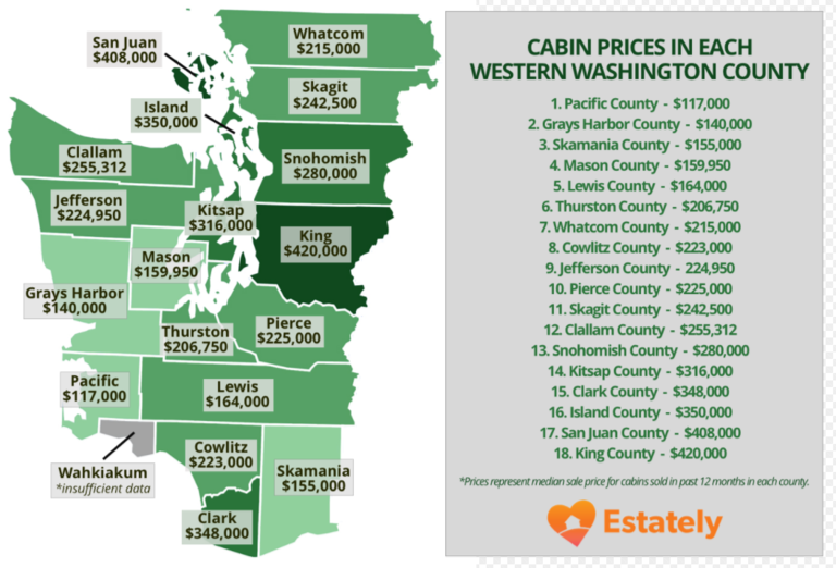If you are in the market for a cabin, let this be your guide. However, if not – we can all dream right? (Image courtesy of Estately).