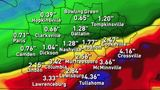 CODE RED: Flood watch issued for Middle Tennessee for weekend rain